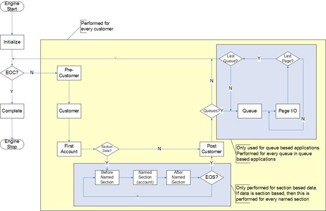 LW-StructuralTestingTestingPart4_B540-EngineProcess_2